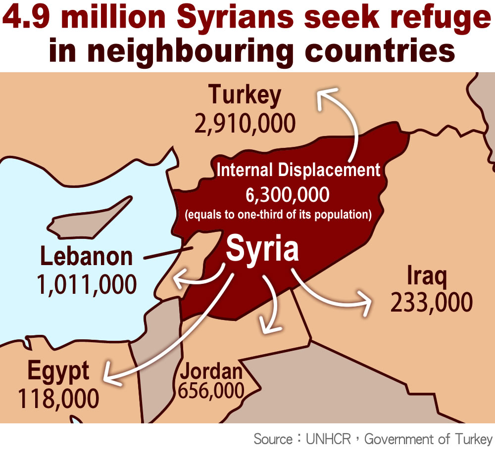 View overview map of Syrian refugee crisis
