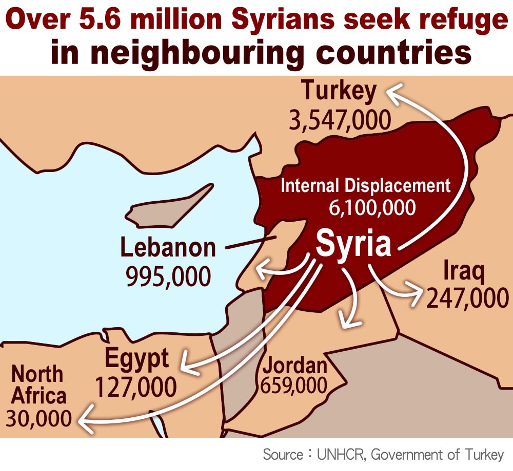 View overview map of the Syrian refugee crisis