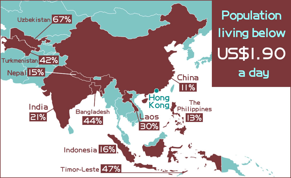 Poverty In Asia - India poor country ranking
