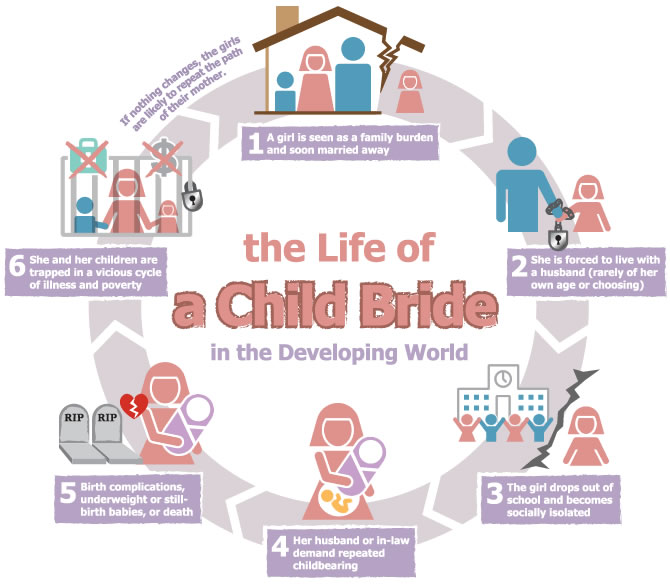 the issue of child kidnapping in the united states International family law,international divorce  to include parental kidnapping office of children's issues,  a child from the united states, .